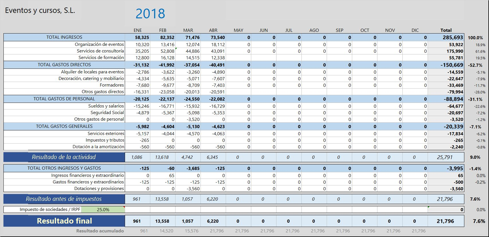 Informe ingresos y gastos - Z1 Gestión