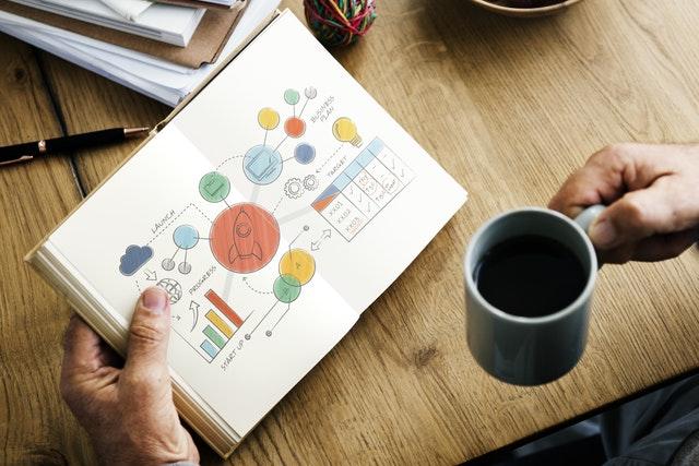 Cómo hacer un plan de negocio. Guía, modelos y enlaces