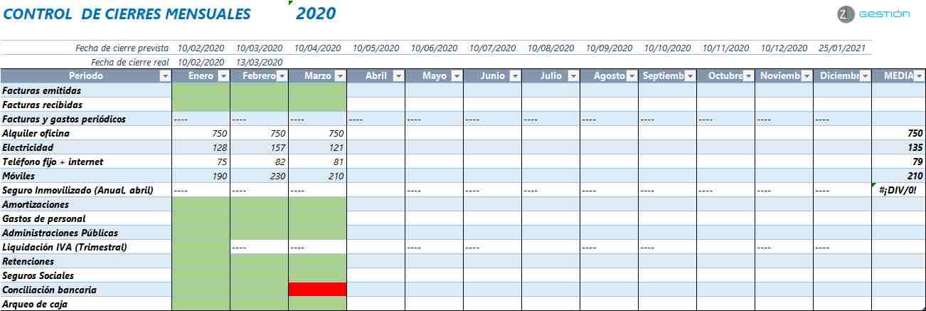 Control de gastos mensuales - Z1 Gestión